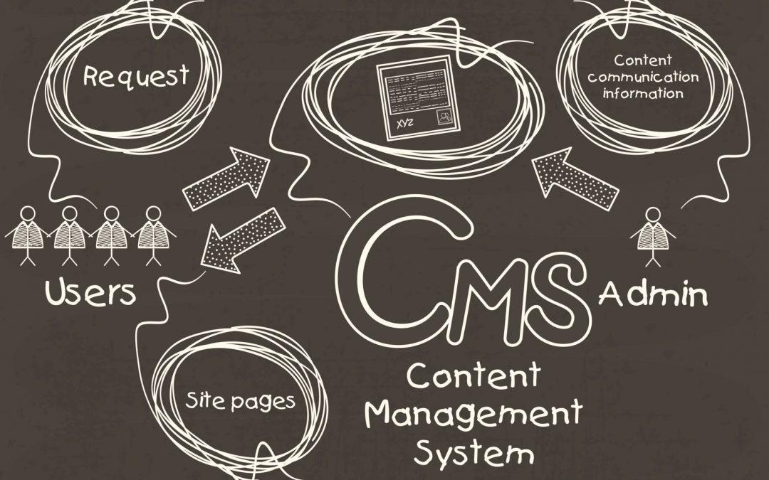 Què és un CMS?